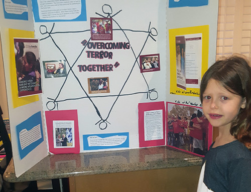 Kids Tzedakah Projects – Elianah